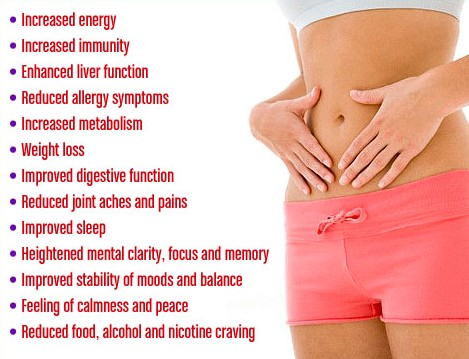 amazing benefits of fasting once a week