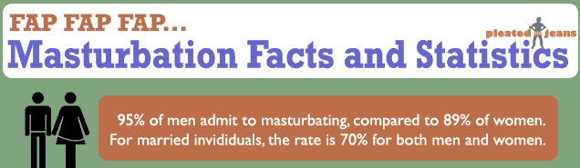 Masterbation Stats