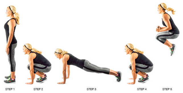burpee step by step guide