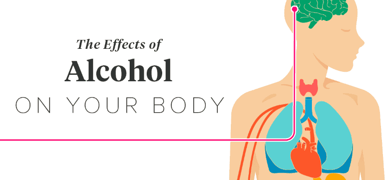 negative effects of alcohol on body
