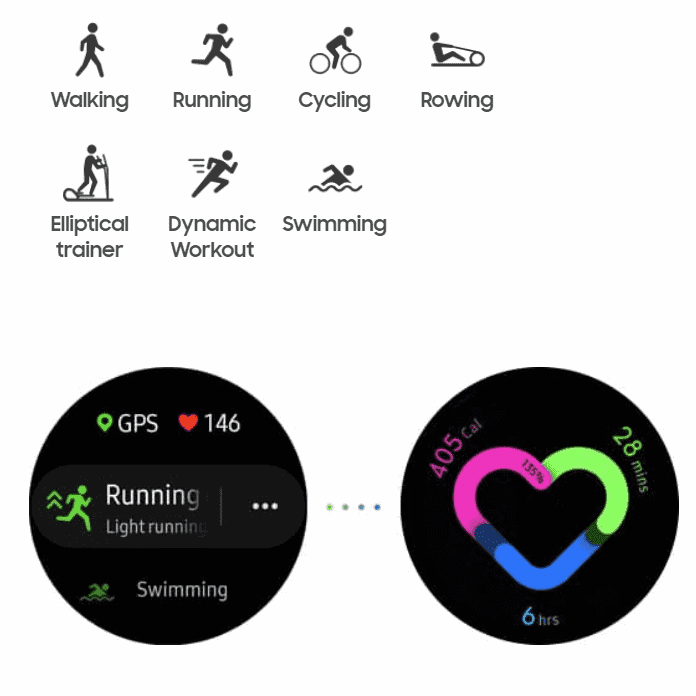 workout features on samsung galaxy active 2