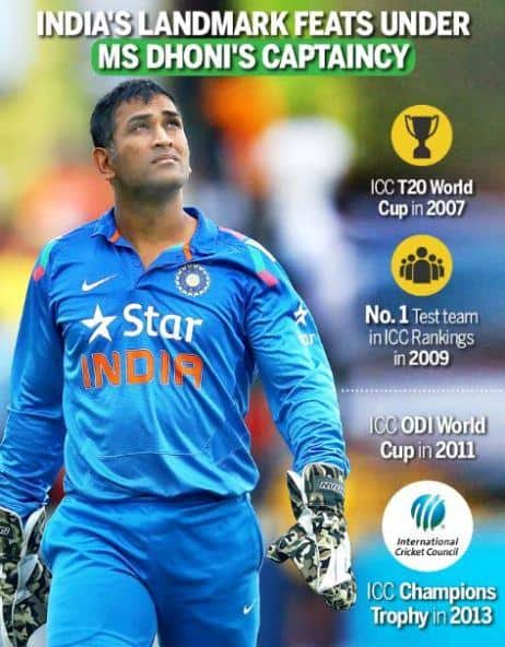 captain cool dhoni workout fitness