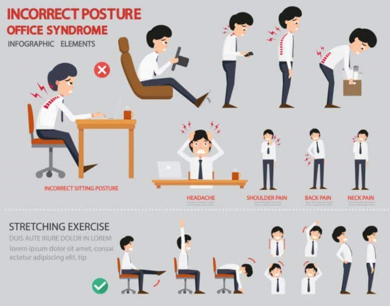 incorrect posture and issues