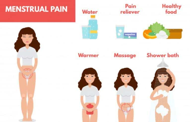 menstrual pain and remedies