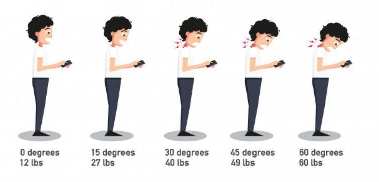 wrong smartphone posture