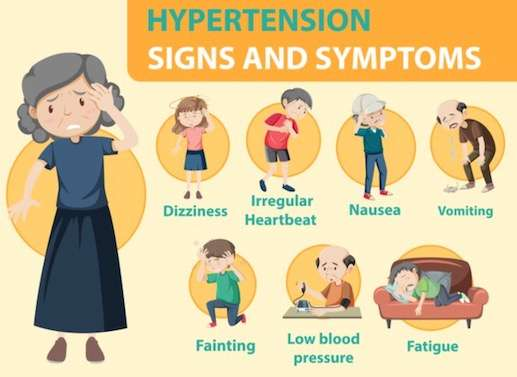 hypertension problems and symptoms