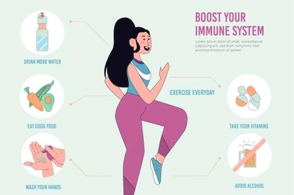 immunity boosting and vitamin b12 source