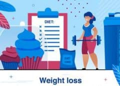 Workout Weight Loss Diet Plan : Best Diet for Losing Weight