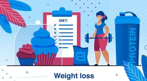 weight loss diet plan post workout