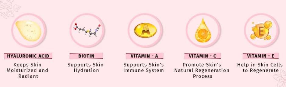 Benefits of best collagen powder for skin